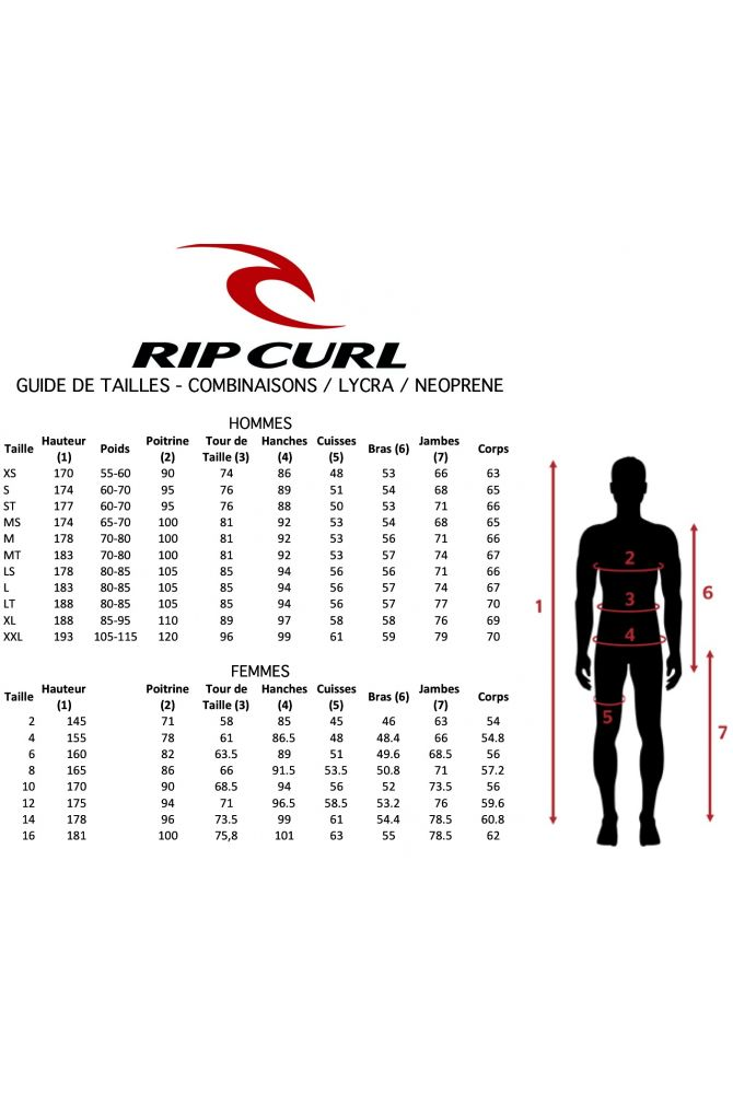 surf-rip-curl-dawn-patrol-perf--3/2-chest-zip-3